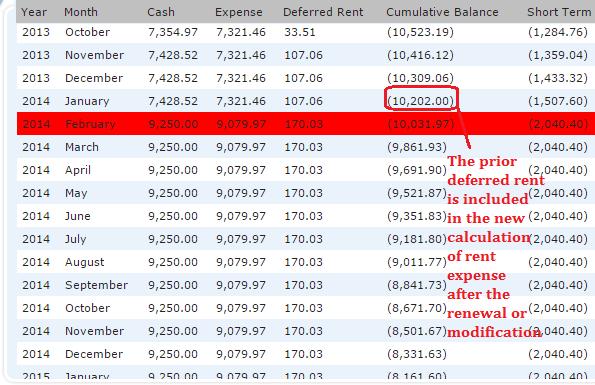 Base rent modification spreadsheet screenshot