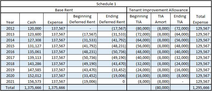 expansion schedule screenshot
