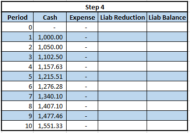 how to calculate an amortization schedule
