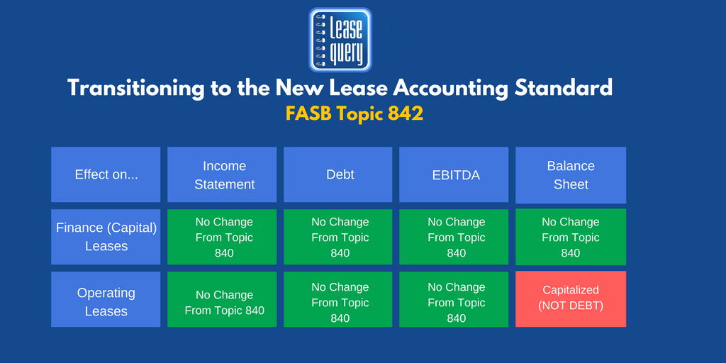 New Accounting Rules Draft 4.3